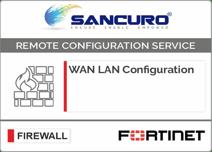 WAN LAN Configuration For FORTINET Firewall For Model 50E, 60E, 80E, 90E