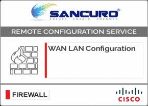 WAN LAN Configuration For CISCO Firewall For Model Series ASA 5520, ASA 5525