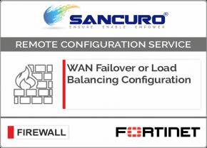 WAN Failover or Load Balancing Configuration in FORTINET Firewall For Model 50E, 60E, 80E, 90E