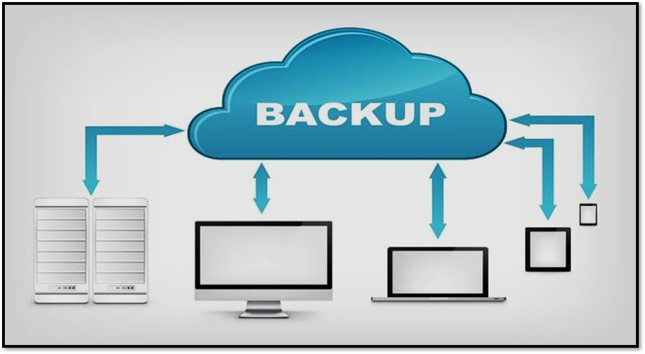 Traditional Backups are not Enough. Why?