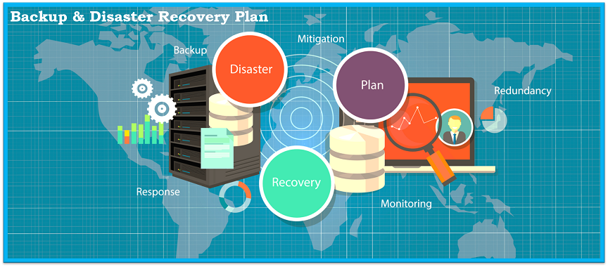 Backup And Disaster Recovery Plan