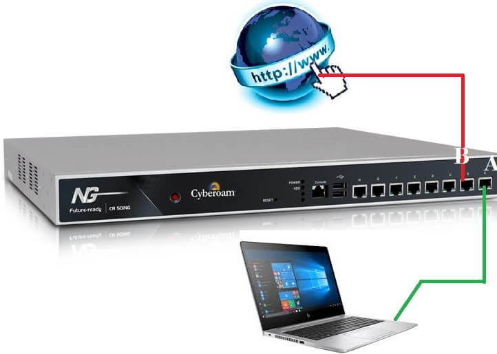 How To Configure Cyberoam Firewall?