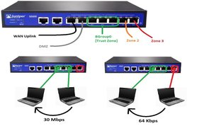 How To Configure JUNIPER Firewall?