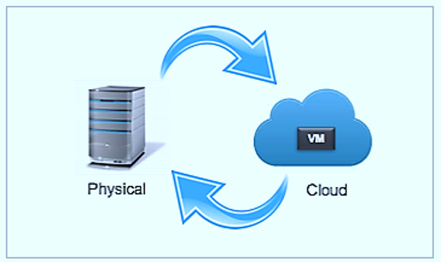 Differences Between Physical Server vs Virtual Machine