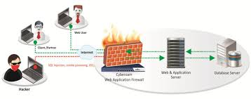 How to Configure Web Filter Policy in Cyberoam Firewall..?